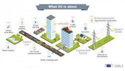The 5G for Europe Action Plan.