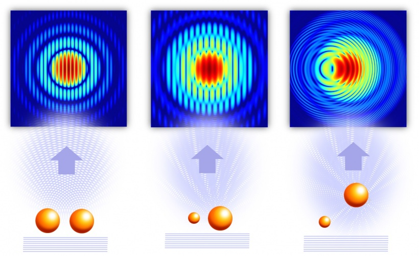 Illustration showing the principle of in-flight holography. (Left) The X-rays...