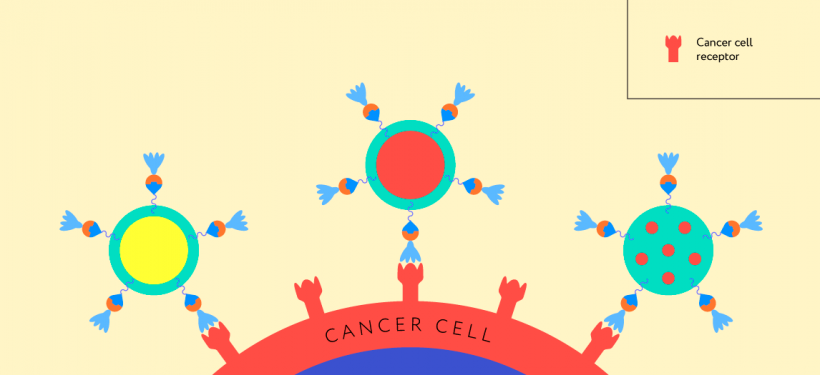 illustration of magic bullet against cancer cell