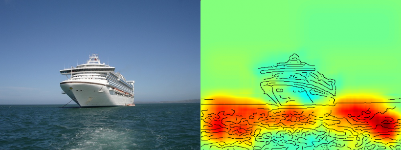 The heatmap shows quite clearly that the algorithm makes its ship/not ship...