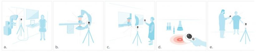 Figure1 : Examples of measurements with radiation survey meters in hospitals....