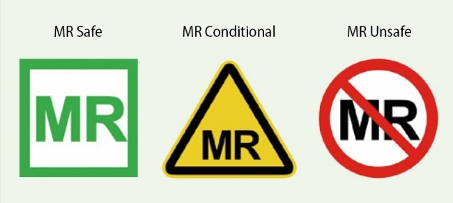 Standardized symbols and terms used in MR labeling, which are created for MR...